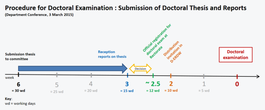"""thesis procedure Uno counseling department thesis procedure/agreement (created fall 2015) uno counseling department thesis procedure & agreement 1 the ma option (ie, """"thesis option"""") requires faculty permission, and an additional 6 hours of."""
