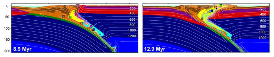 Geophysical Fluid Dynamics – Department of Earth Sciences